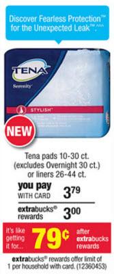 Tena Pads Sale (CVS 6-2)