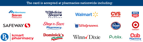 USA Rx Approved Pharmacies