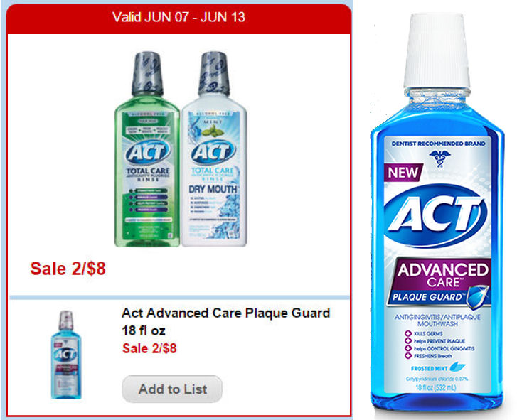 Act rinse coupons 2018