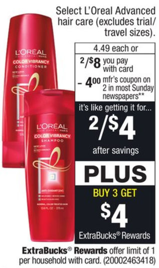 loreal expert care