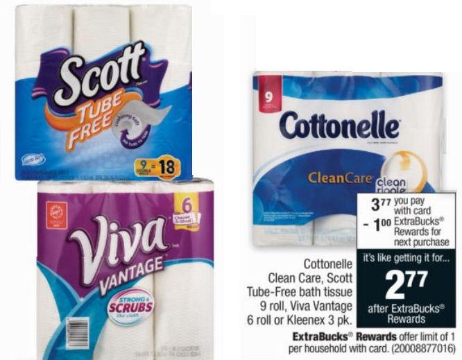scott cottonelle viva kleenex