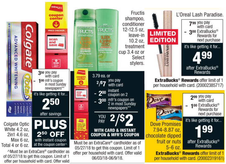 1b0ecb440a4 CVS Weekly Ad & Coupons 6/3